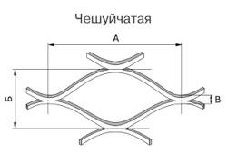 Лист просечно-вытяжной ПВ2